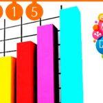 ¿2015 será el año del crecimiento empresarial?