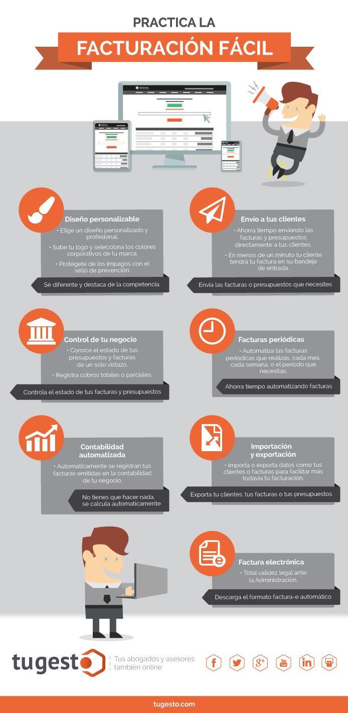 Infografía que explica las ventajas de la aplicación tufactura.