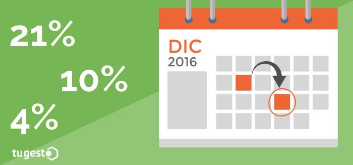 Porcentajes de IVA y un calendario