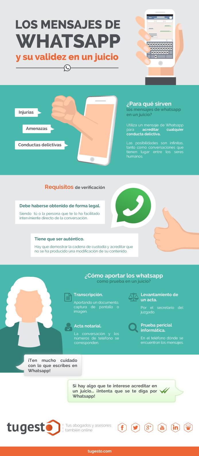 Infografía mensajes de whatsapp en un juicio