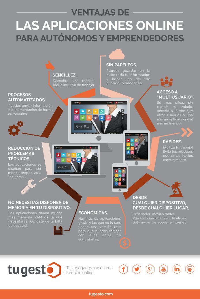 Infografia que explica las ventajas del uso de aplicaciones online para autónomos y emprendedores.