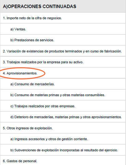 Captura Quipo- Libro de pérdidas y ganancias