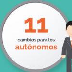 Autónomo: 11 cambios legales que te afectan