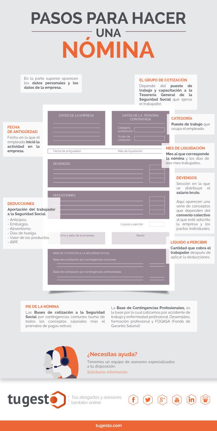 Formato Para Nomina Quincenal Ejemplo De Recibo De Sueldo