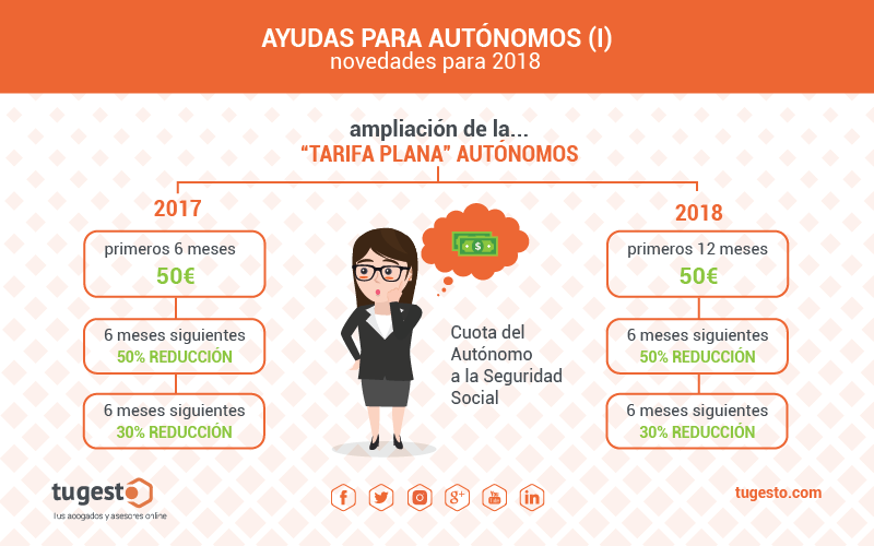 ayuda-autonomos-1-infografia