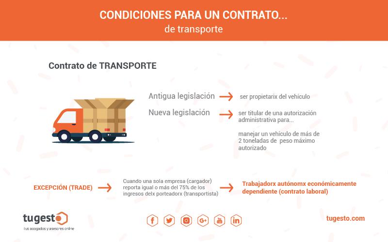 contrato-de-transporte